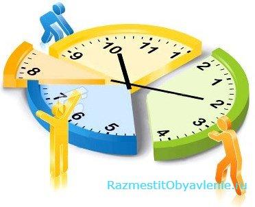 как распределить время правильно картинка